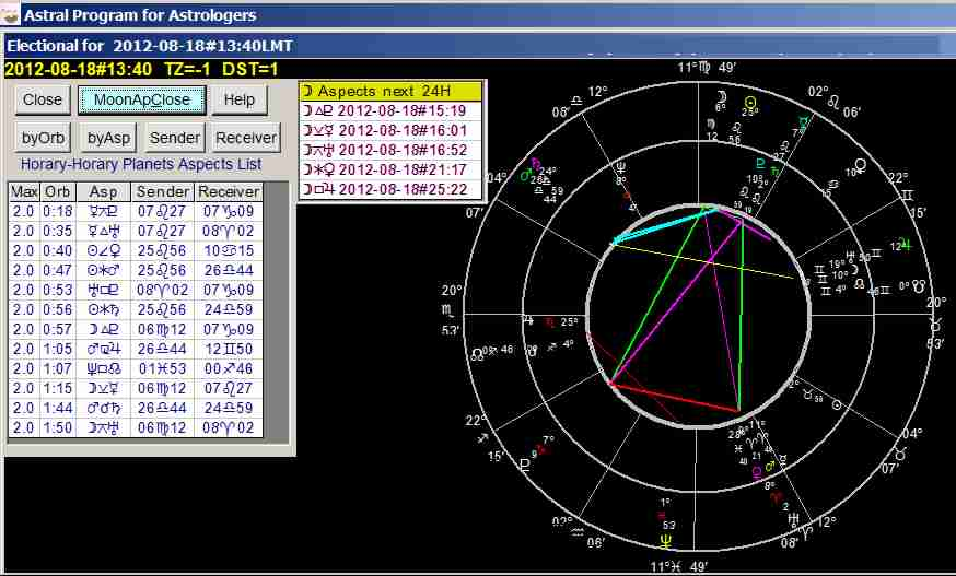 Astrology Software Programs